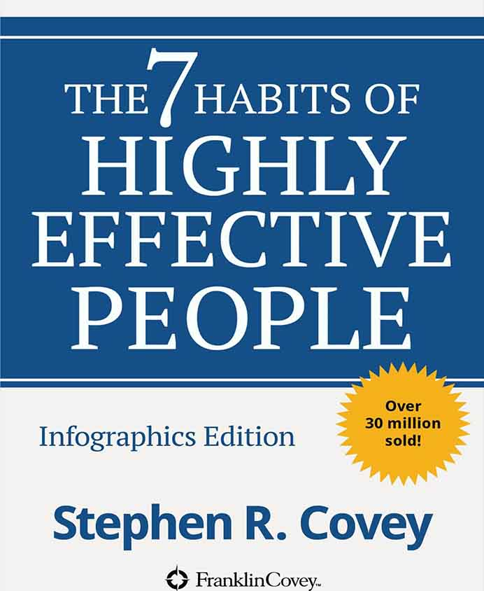 the 7 habit of highly effective people stephen covey
